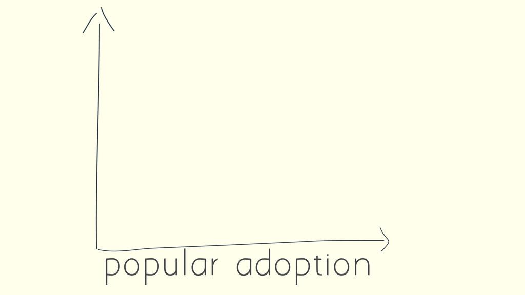 popular adoption