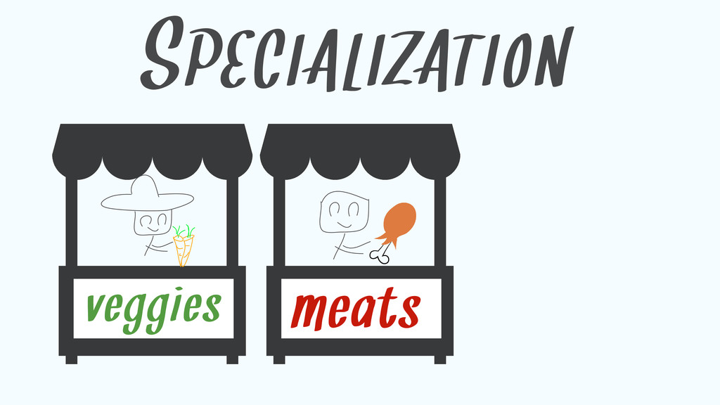 SPECIALIZATION veggies meats