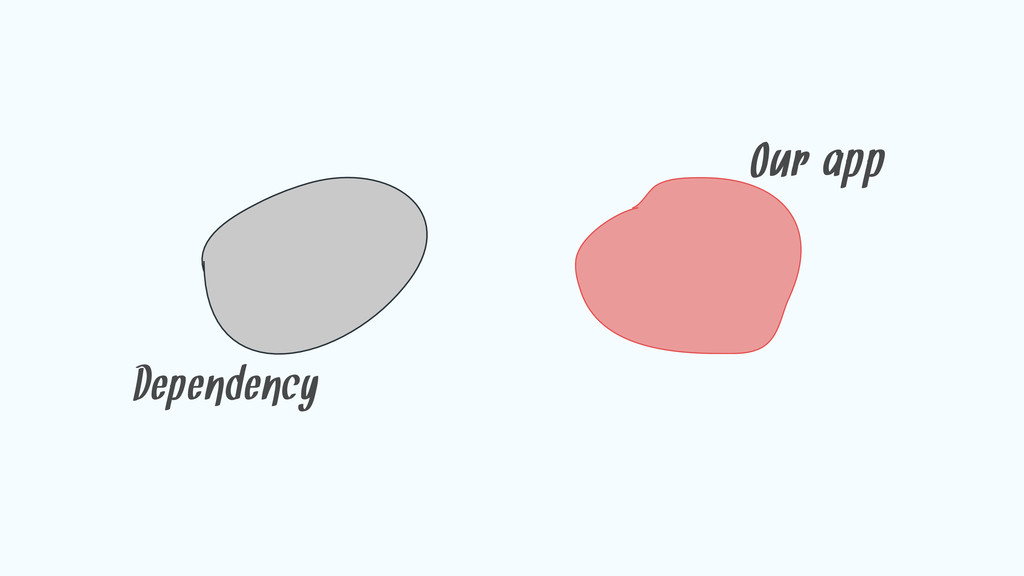 Dependency Our app