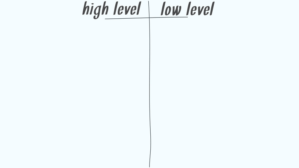 high level low level