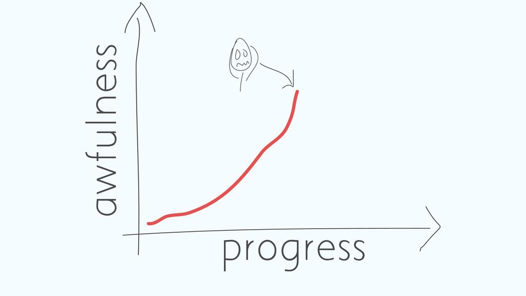 progress awfulness