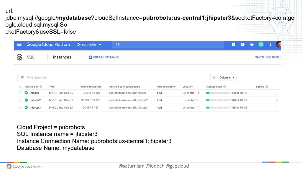 @saturnism @ludoch @gcpcloud Cloud Project = pu...