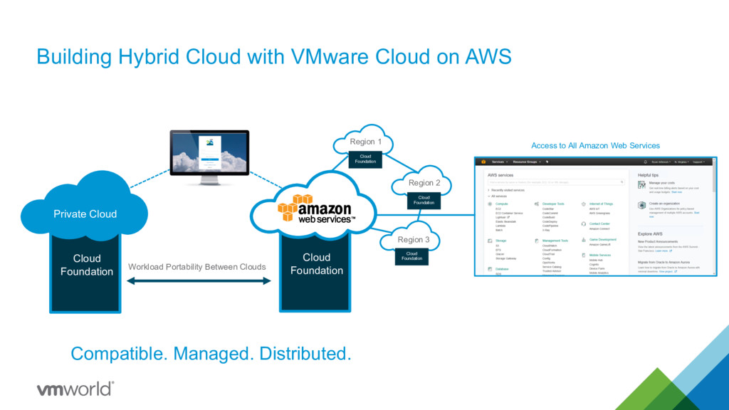 Building Hybrid Cloud with VMware Cloud on AWS ...