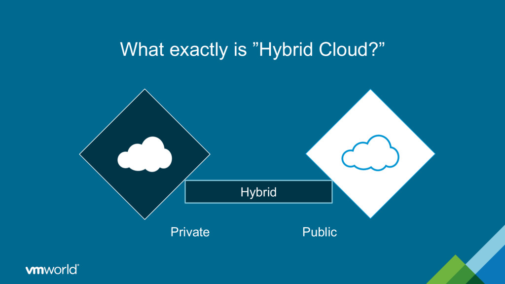 "What exactly is ""Hybrid Cloud?"" Hybrid Private ..."