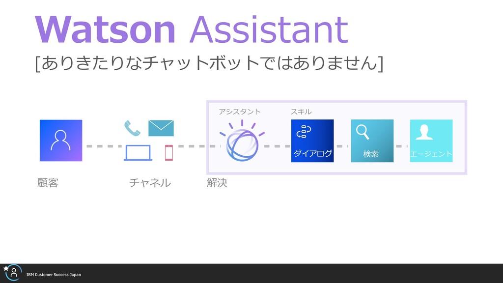 顧客 チャネル 解決 ダイアログ 検索 エージェント スキル アシスタント [ありきたりなチャ...