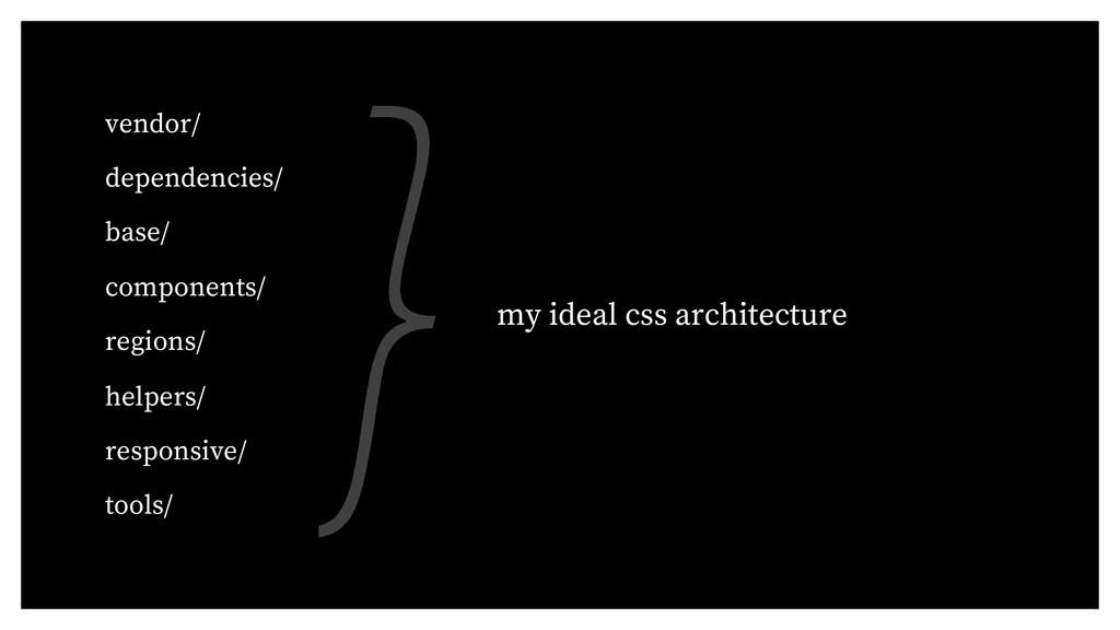 vendor/ dependencies/ base/ components/ regions...