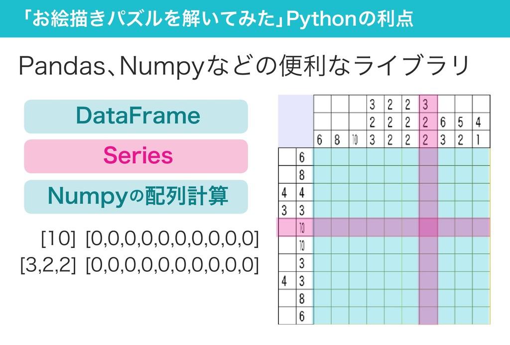 「お絵描きパズルを解いてみた」 Pythonの利点 Pandas、 Numpyなどの便利なライ...