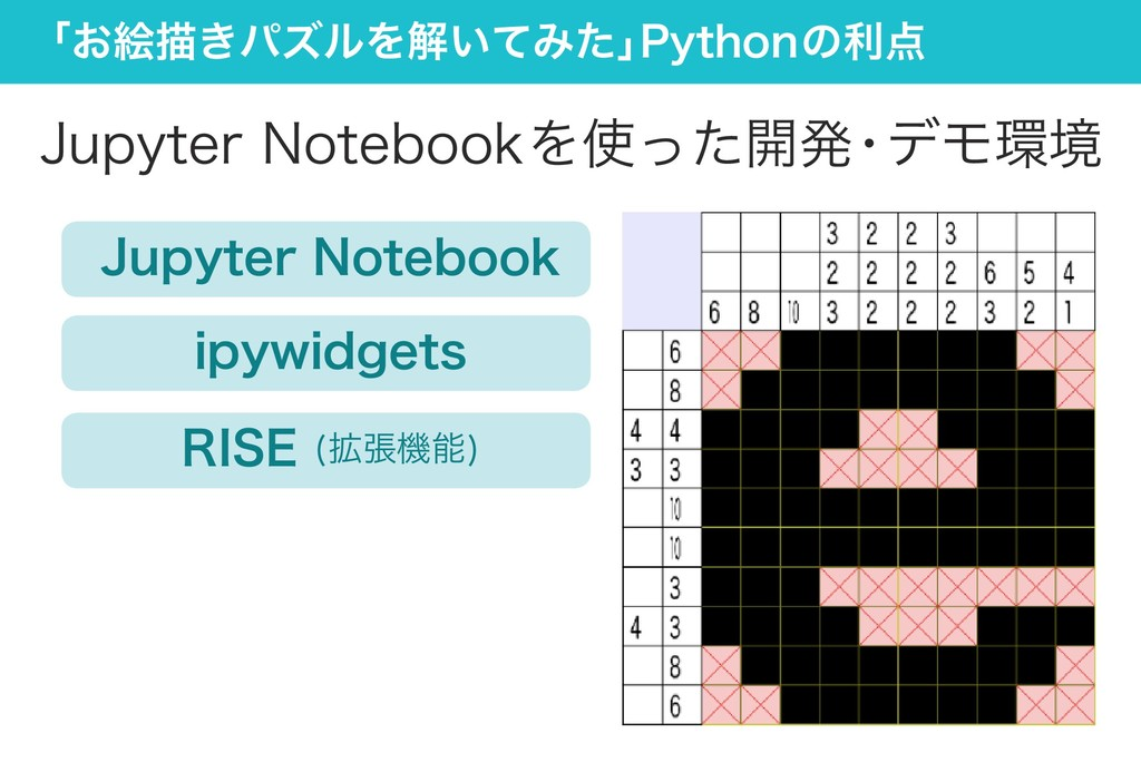 「お絵描きパズルを解いてみた」 Pythonの利点 Jupyter Notebookを使った開...