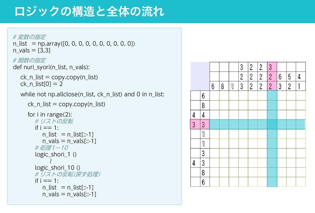 ロジックの構造と全体の流れ # 変数の指定 n_list = np.array([0, 0, ...