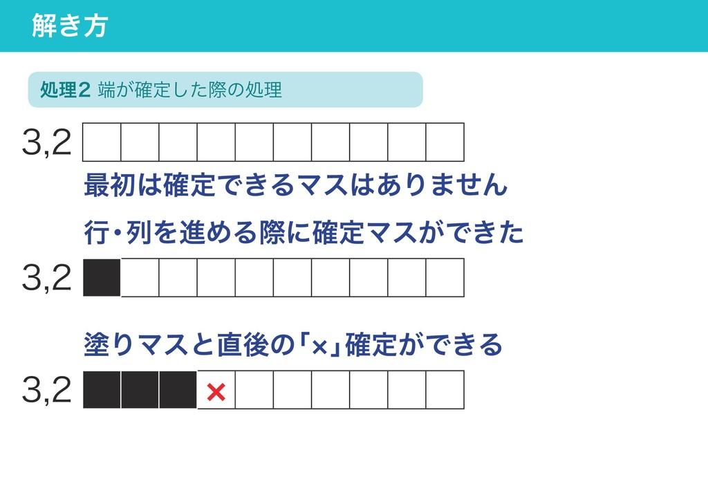 処理2 端が確定した際の処理 解き方 3,2 3,2 × 3,2 最初は確定できるマスはありま...