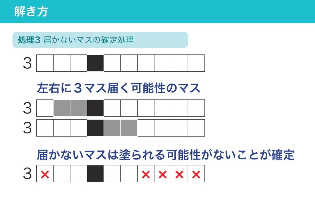 処理3 届かないマスの確定処理 解き方 3 3 × × × × × 3 3 左右に3マス届く可...
