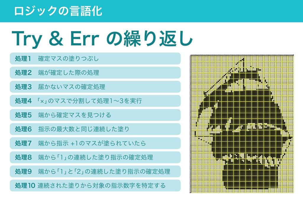 ロジックの言語化 Try & Err の繰り返し 処理1 確定マスの塗りつぶし 処理5 端から...