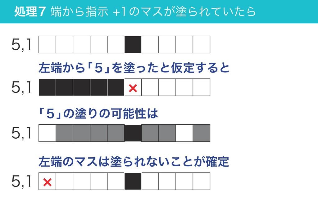 処理7 端から指示 +1のマスが塗られていたら 5,1 × 5,1 5,1 × 5,1 左端か...