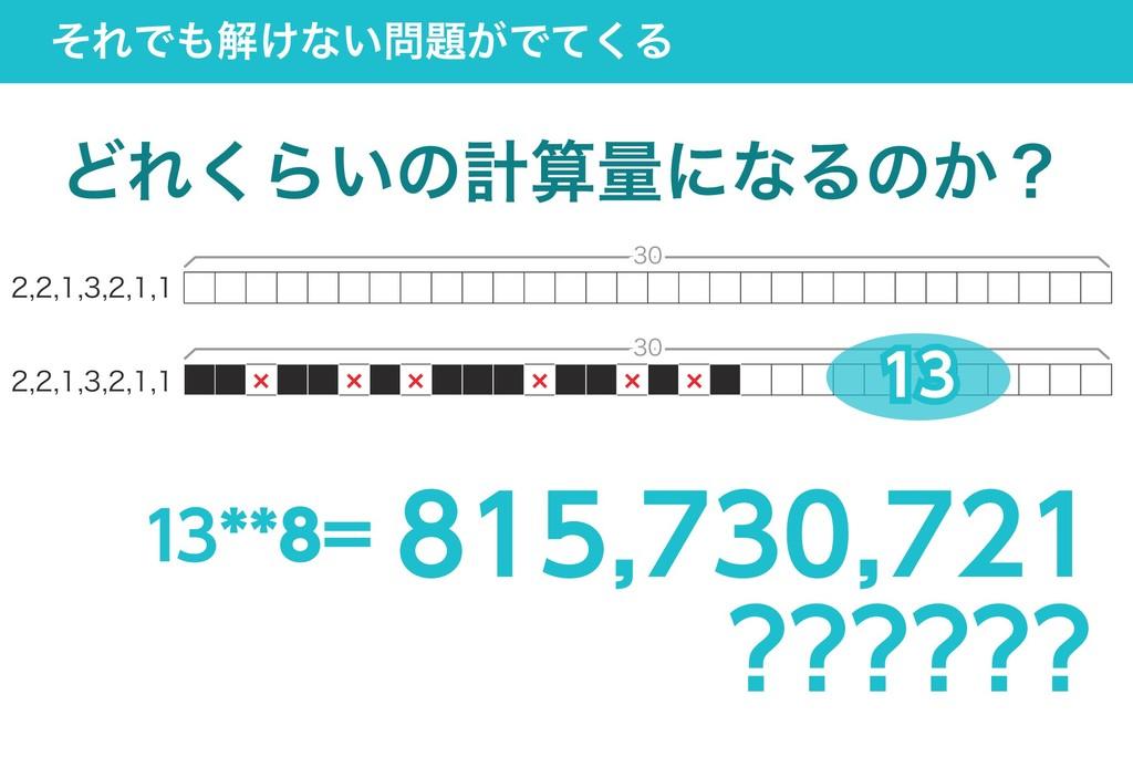 どれくらいの計算量になるのか? それでも解けない問題がでてくる × × × × × × 30 ...