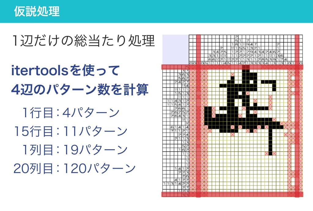 仮説処理 1辺だけの総当たり処理 itertoolsを使って 4辺のパターン数を計算 1行目 ...