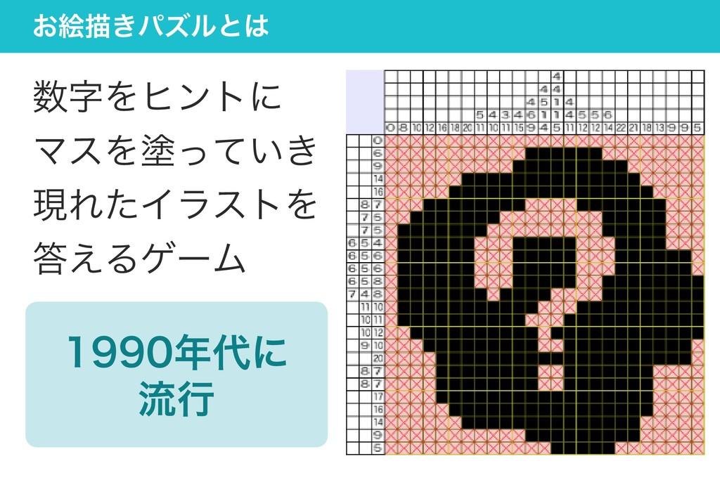 お絵描きパズルとは 数字をヒントに マスを塗っていき 現れたイラストを 答えるゲーム 1990...