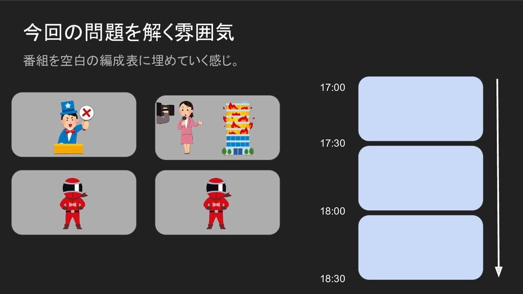 今回の問題を解く雰囲気 番組を空白の編成表に埋めていく感じ。 17:00 17:30 18:0...