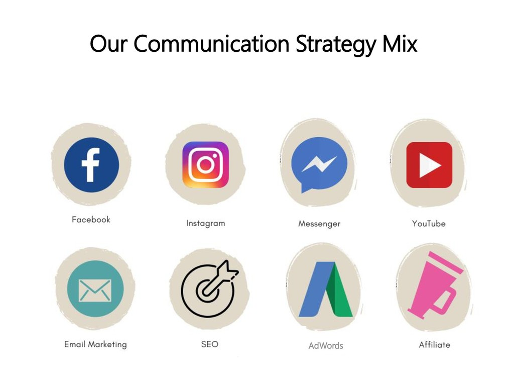 Our Communication Strategy Mix AdWords