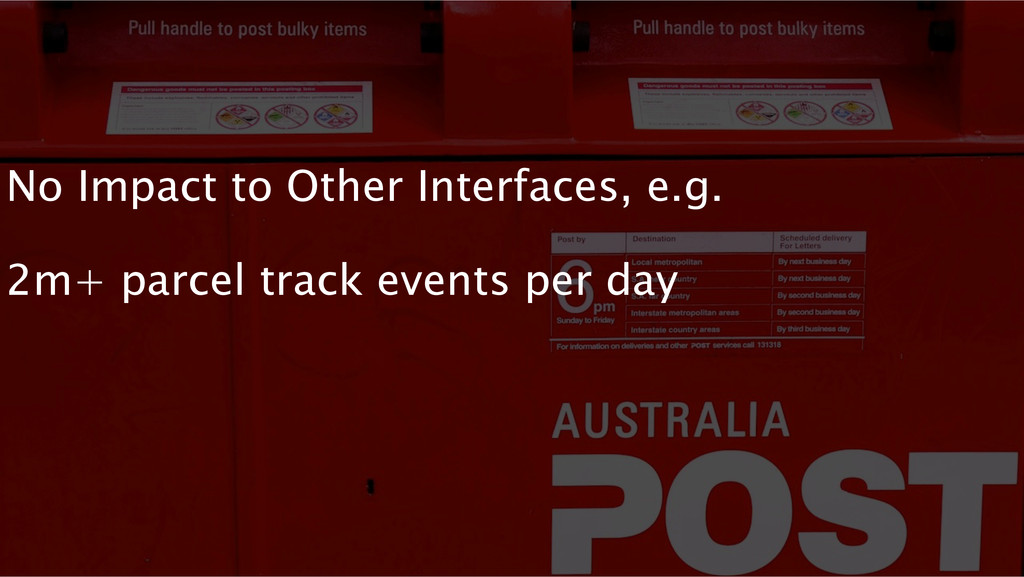 No Impact to Other Interfaces, e.g. 2m+ parcel ...