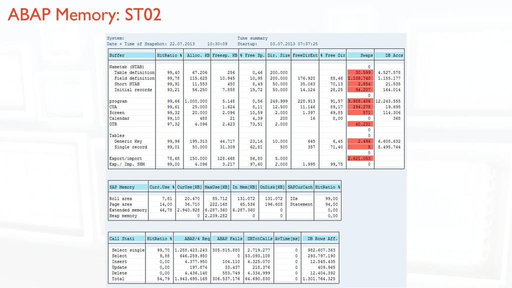 ABAP Memory: ST02!