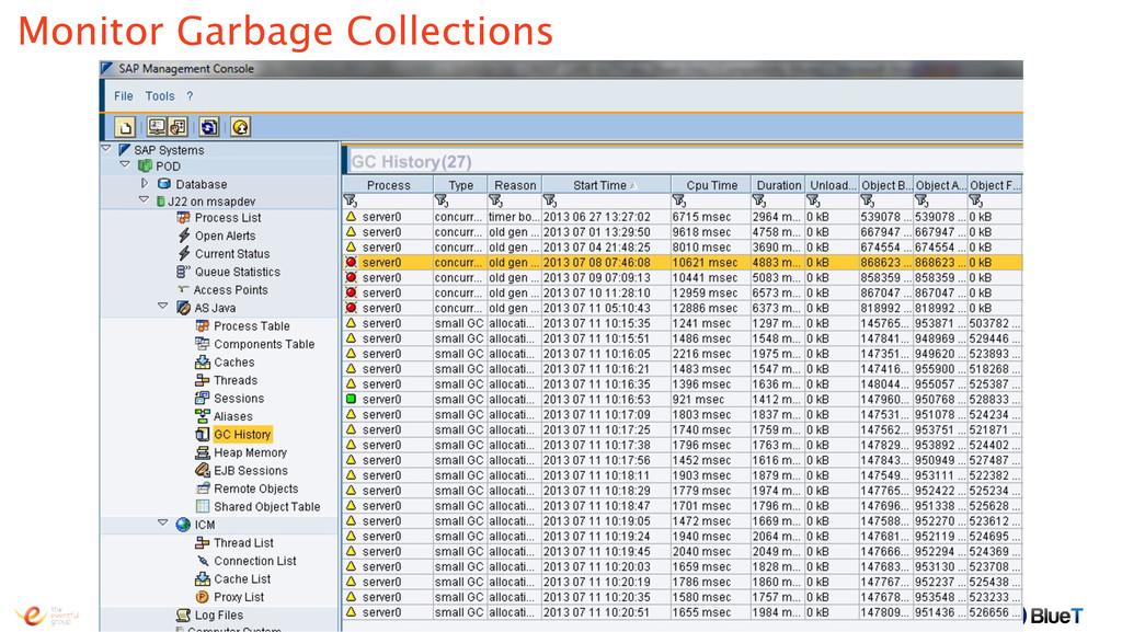 Monitor Garbage Collections