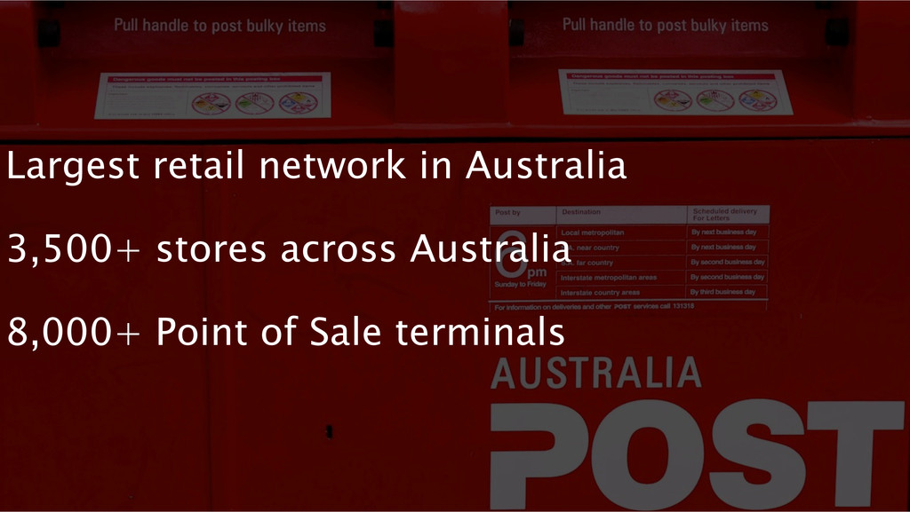 Largest retail network in Australia 3,500+ stor...