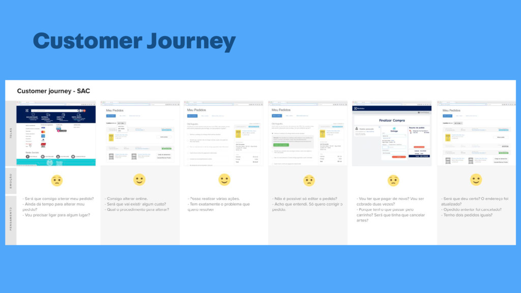 Customer Journey •Segue unicamente o comportame...