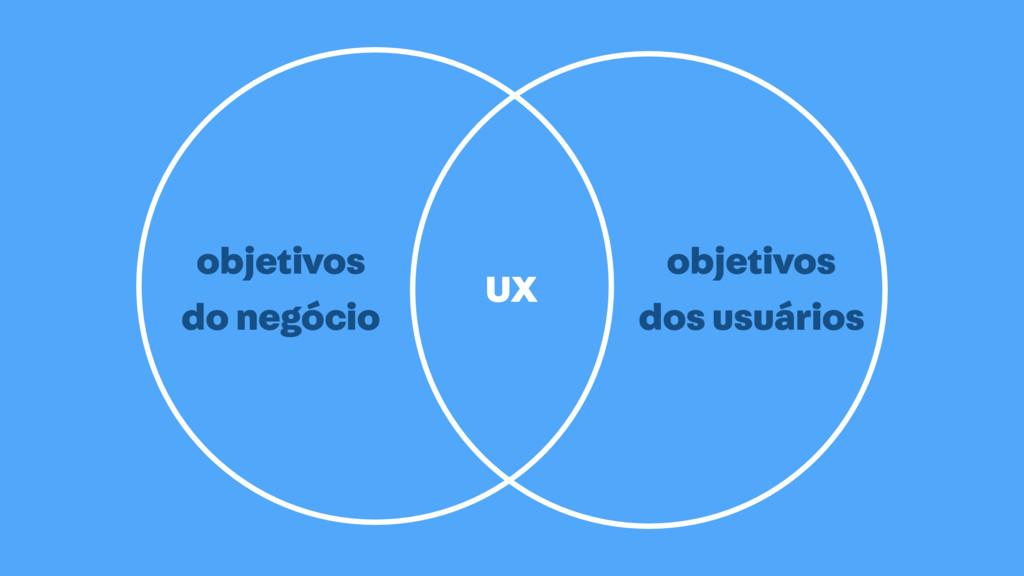 objetivos do negócio objetivos dos usuários UX