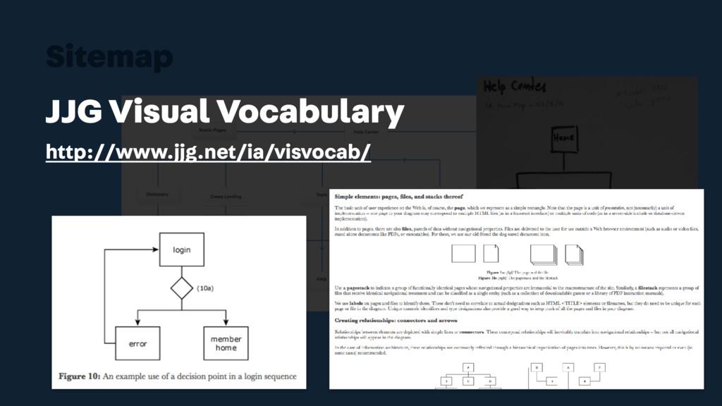 Sitemap JJG Visual Vocabulary http://www.jjg.ne...