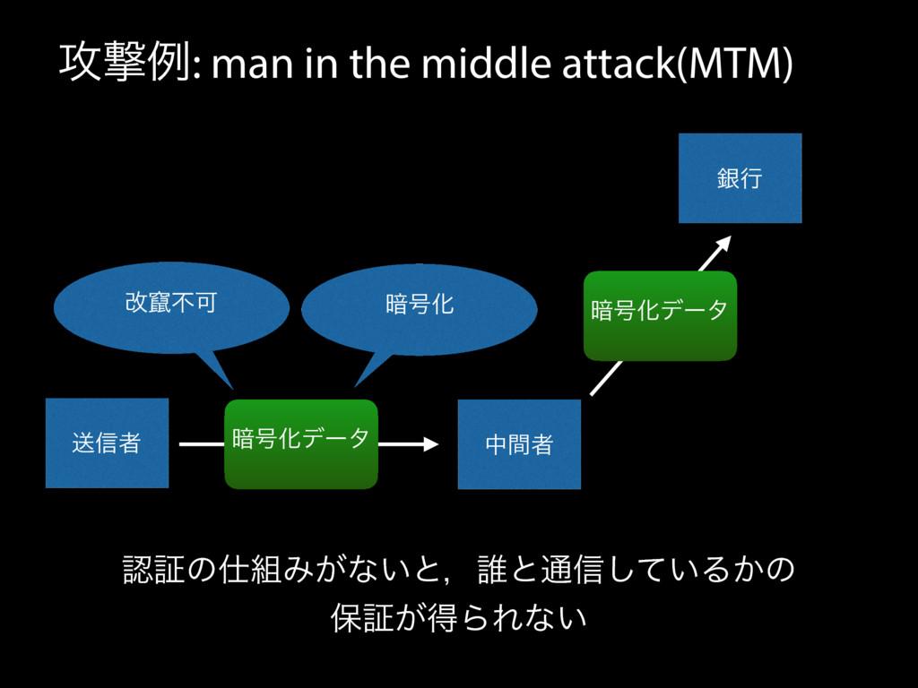 ߈ܸྫ: man in the middle attack(MTM) ૹ৴ऀ தؒऀ ҉߸Խσ...