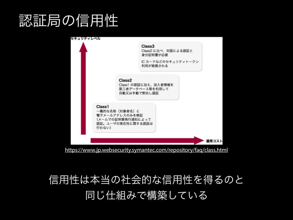 ূہͷ৴༻ੑ https://www.jp.websecurity.symantec.com...