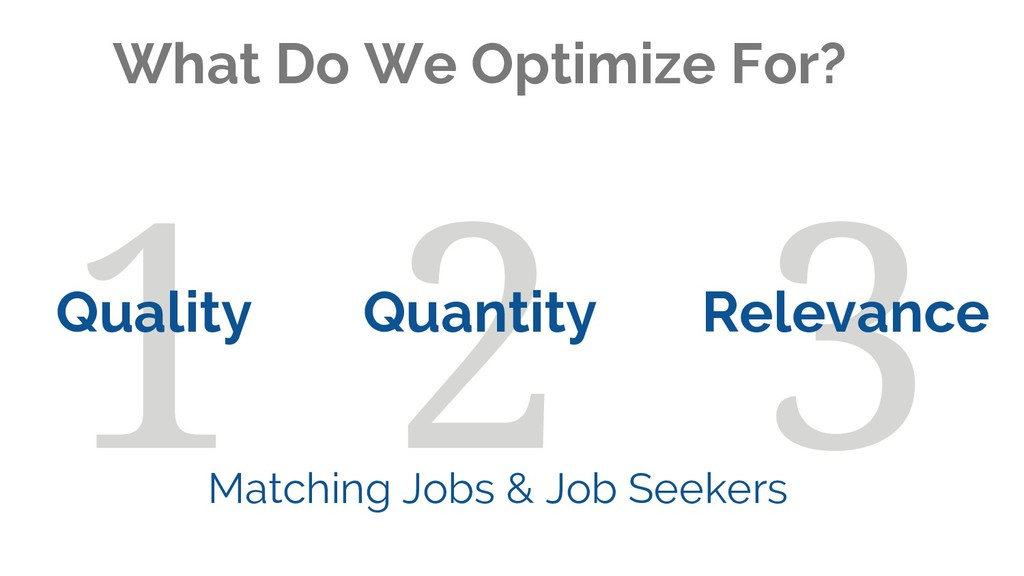 What Do We Optimize For? Quality Quantity Relev...