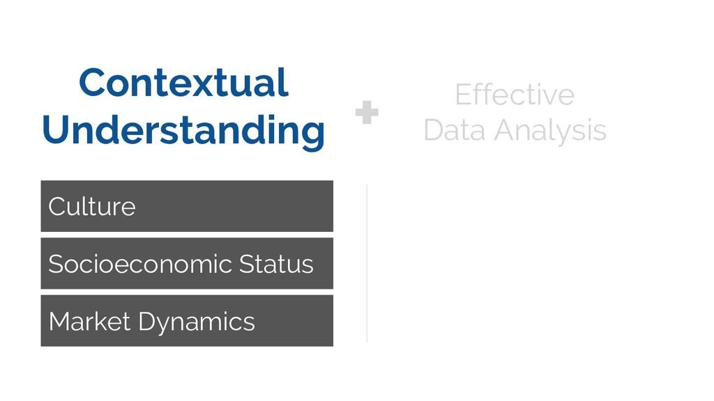 Effective Data Analysis Contextual Understandin...