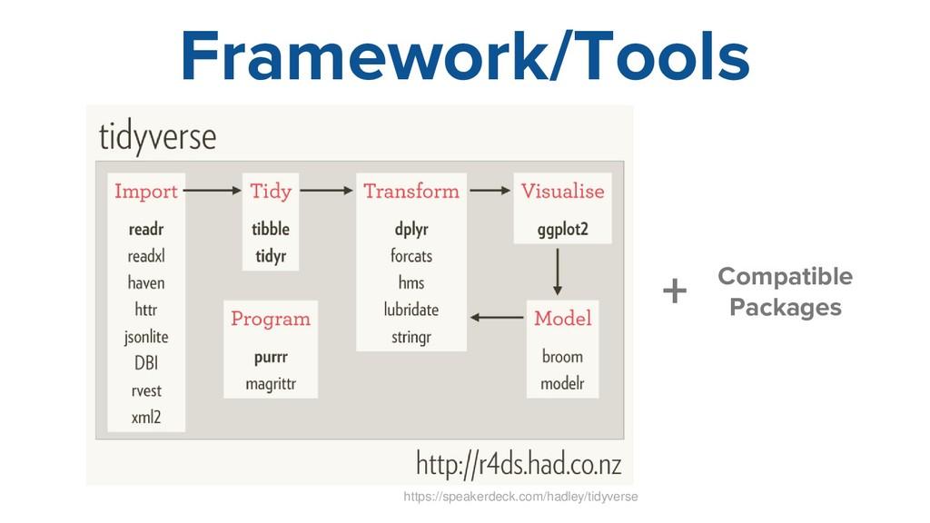 Framework/Tools https://speakerdeck.com/hadley/...