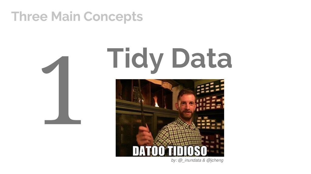 Tidy Data Three Main Concepts by: @_inundata & ...