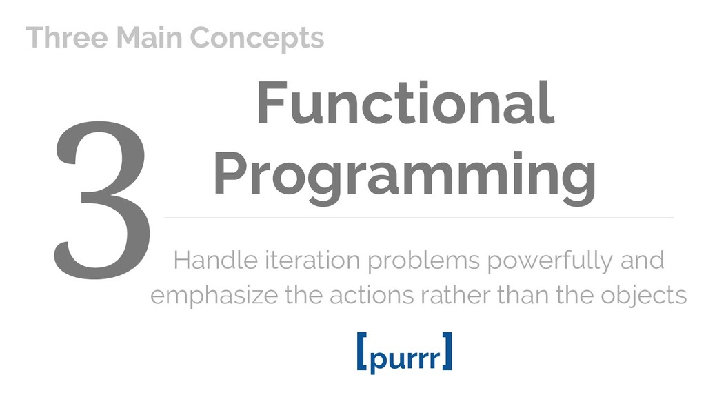 Functional Programming Handle iteration problem...