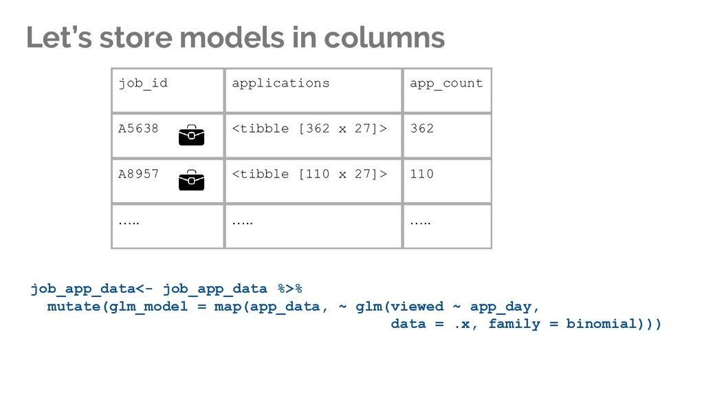 Let's store models in columns job_id applicatio...