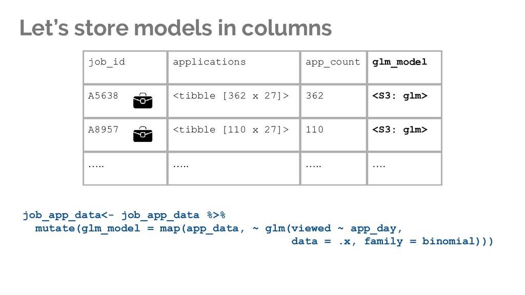 job_id applications app_count glm_model A5638 <...