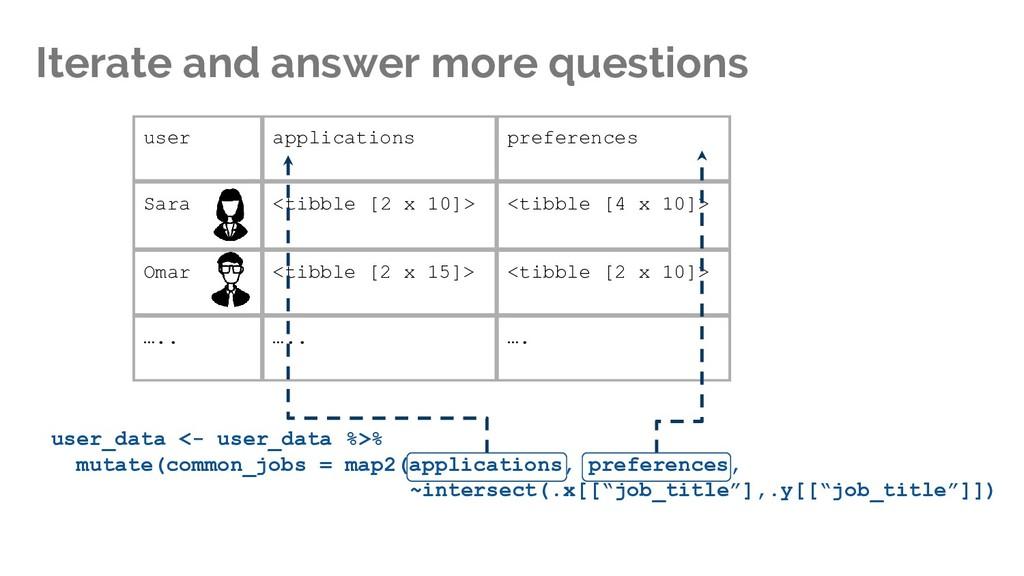 user_data <- user_data %>% mutate(common_jobs =...