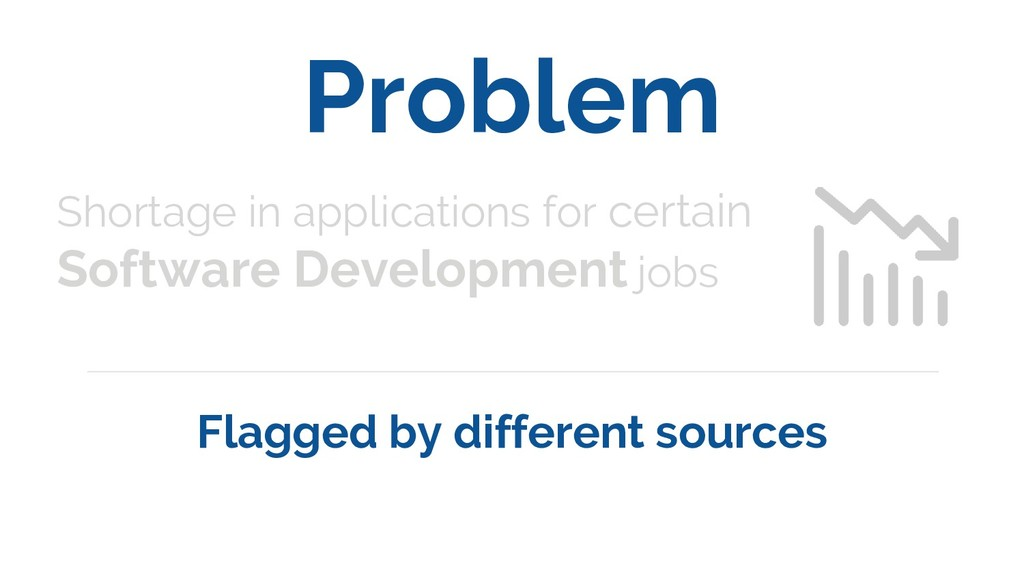 Problem Flagged by different sources Shortage i...