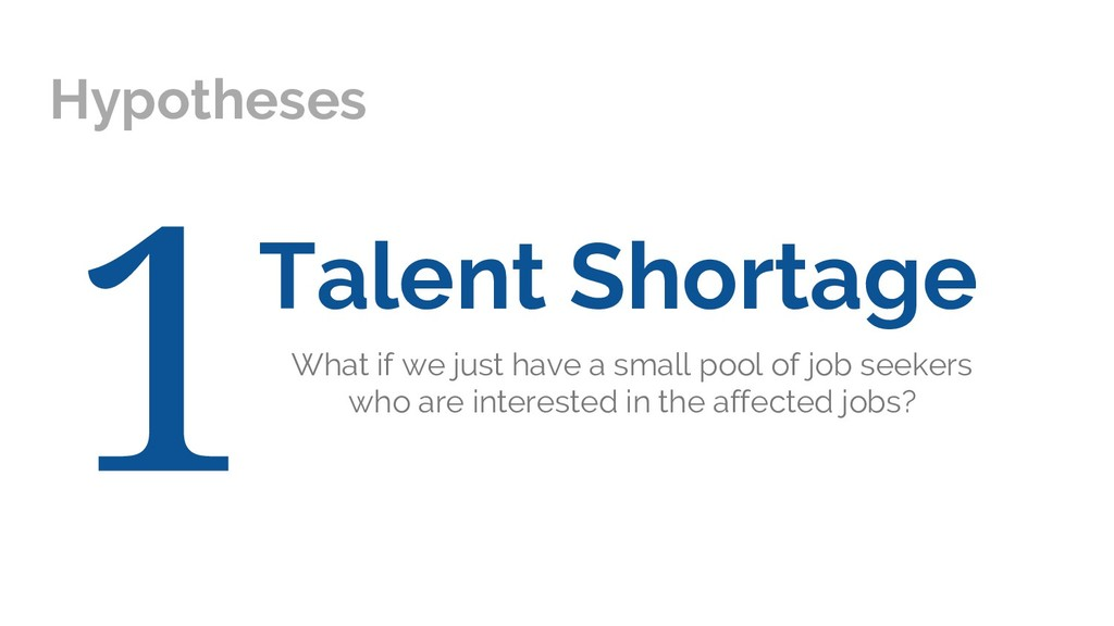 Talent Shortage Hypotheses What if we just have...