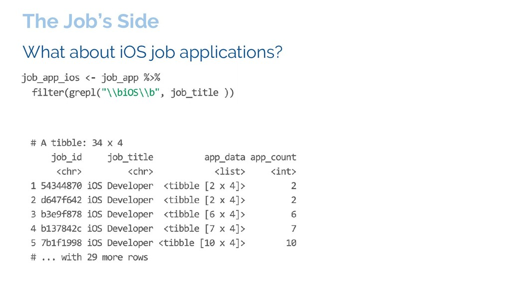 What about iOS job applications? The Job's Side