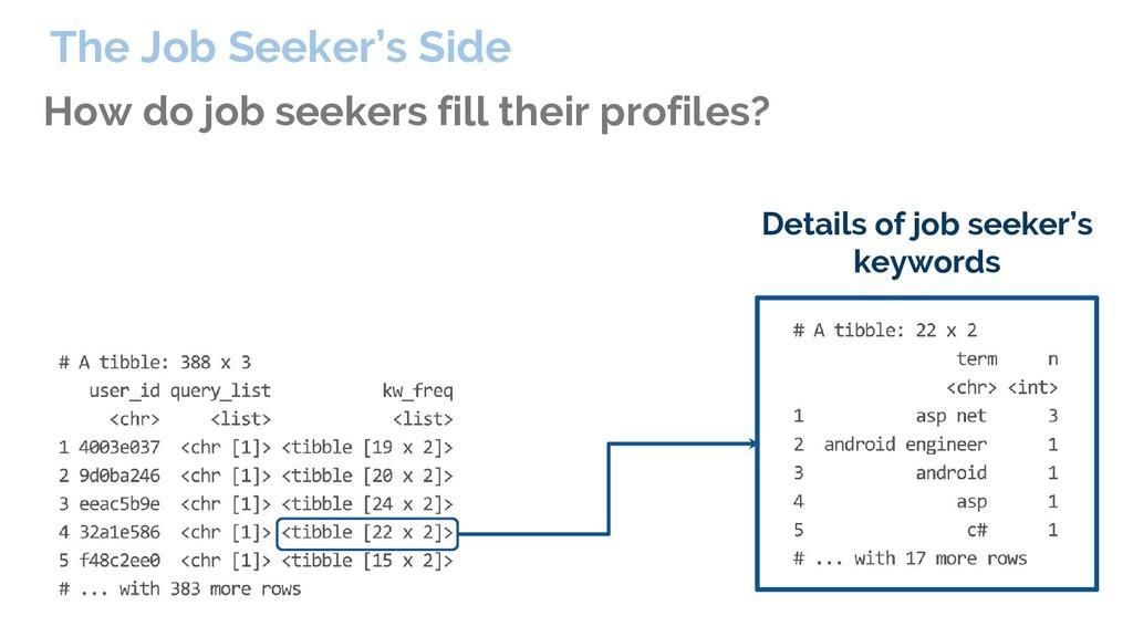 The Job Seeker's Side How do job seekers fill t...