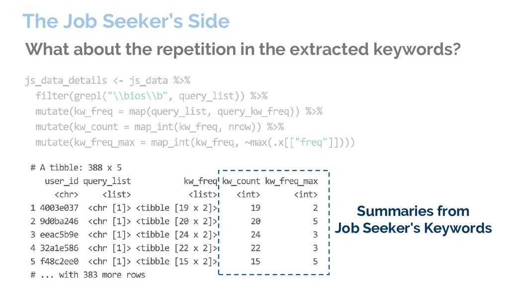 The Job Seeker's Side What about the repetition...