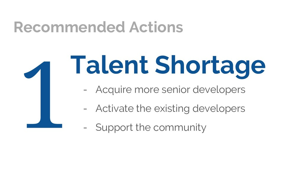 Talent Shortage Recommended Actions - Acquire m...