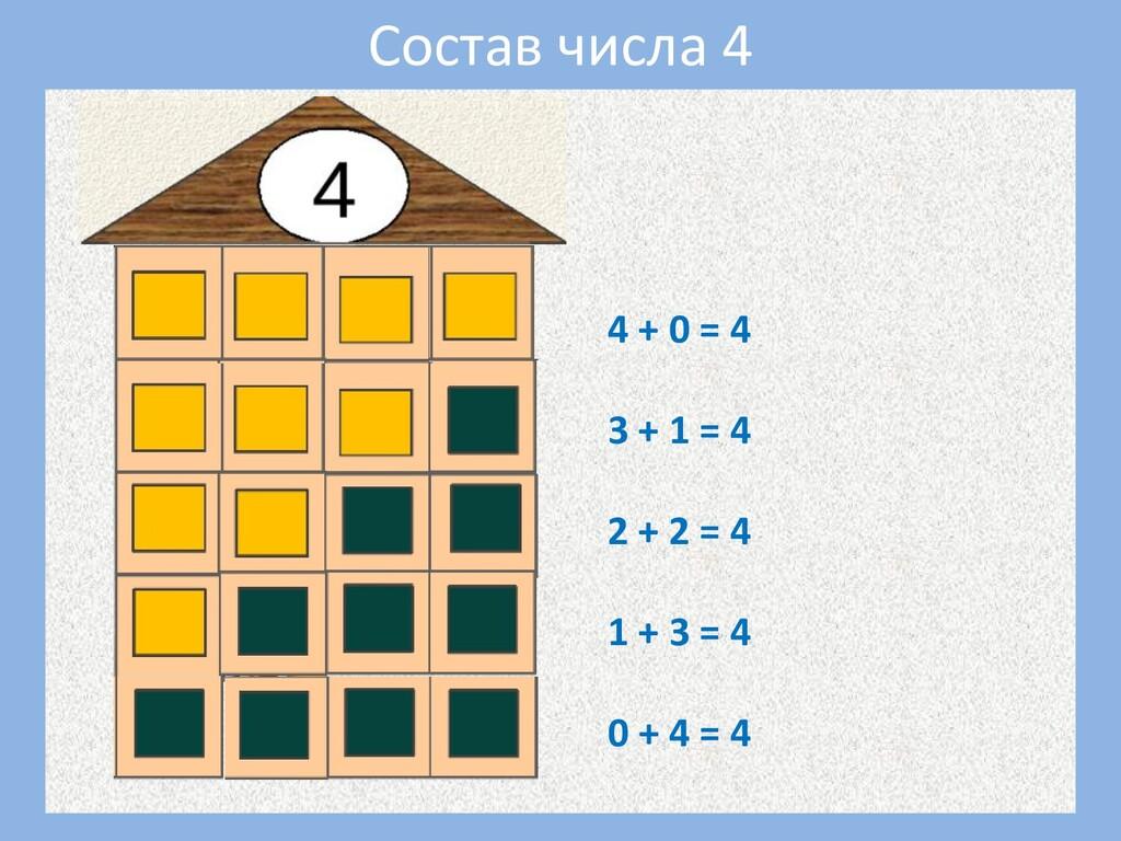 Состав числа 4 4 + 0 = 4 3 + 1 = 4 2 + 2 = 4 1 ...