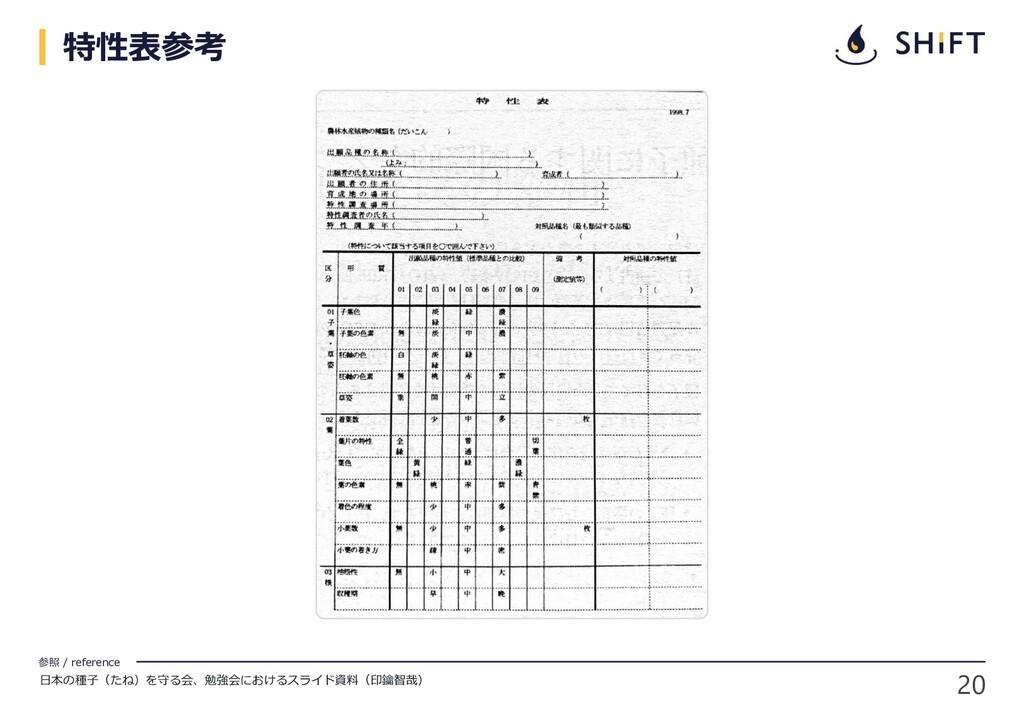 参照 / reference 20 特性表参考 日本の種子(たね)を守る会、勉強会におけるスラ...