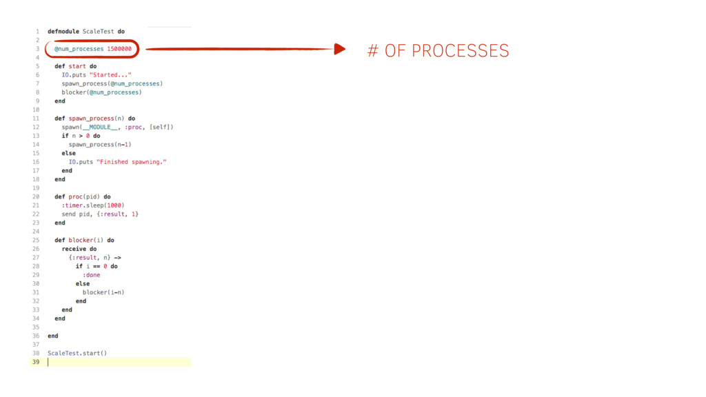 # OF PROCESSES
