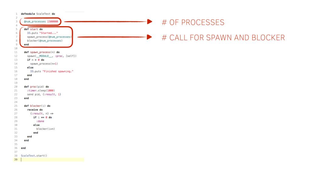 # OF PROCESSES # CALL FOR SPAWN AND BLOCKER