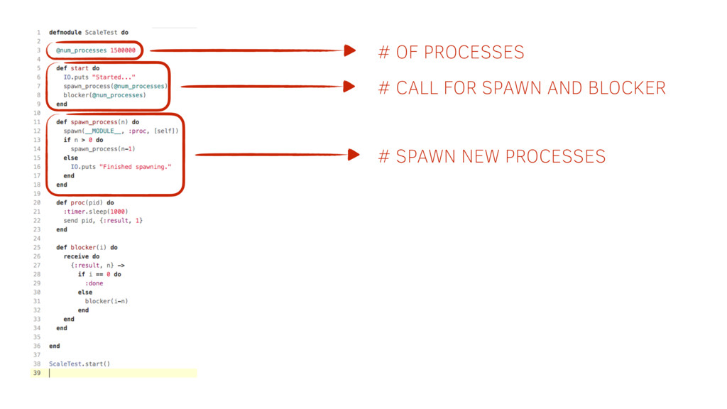 # OF PROCESSES # CALL FOR SPAWN AND BLOCKER # S...